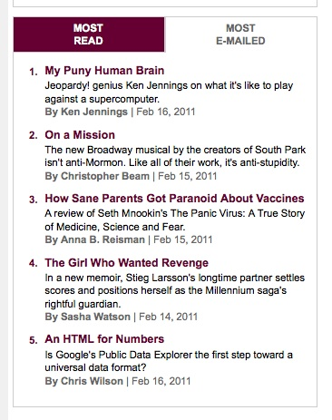 example of popular and related content from slate.com
